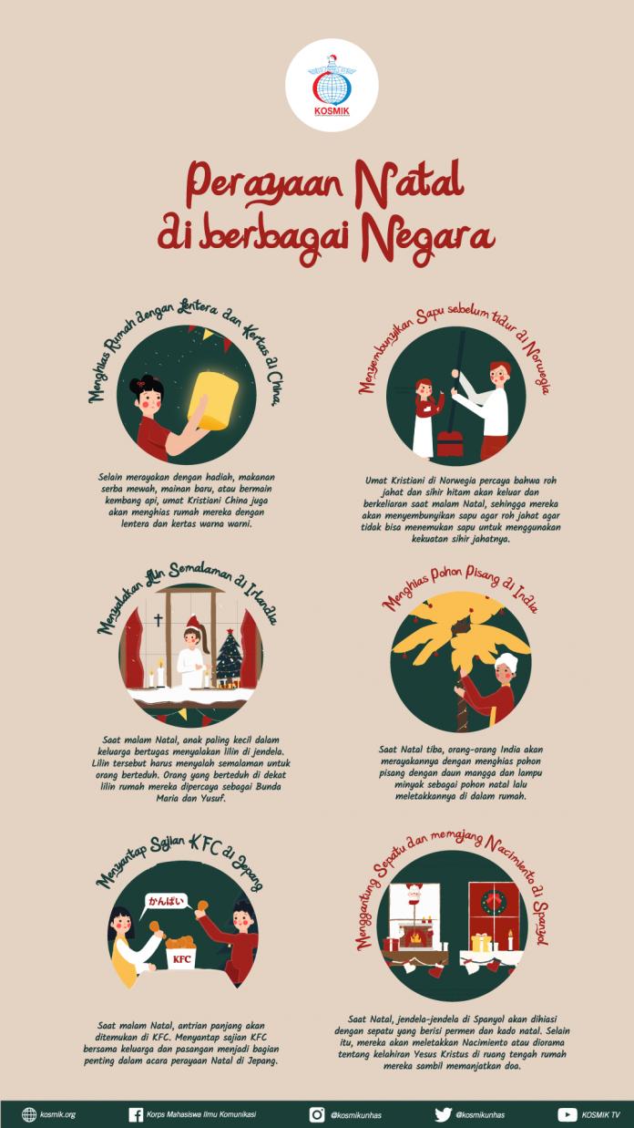 Tradisi Natal diberbagai negara
