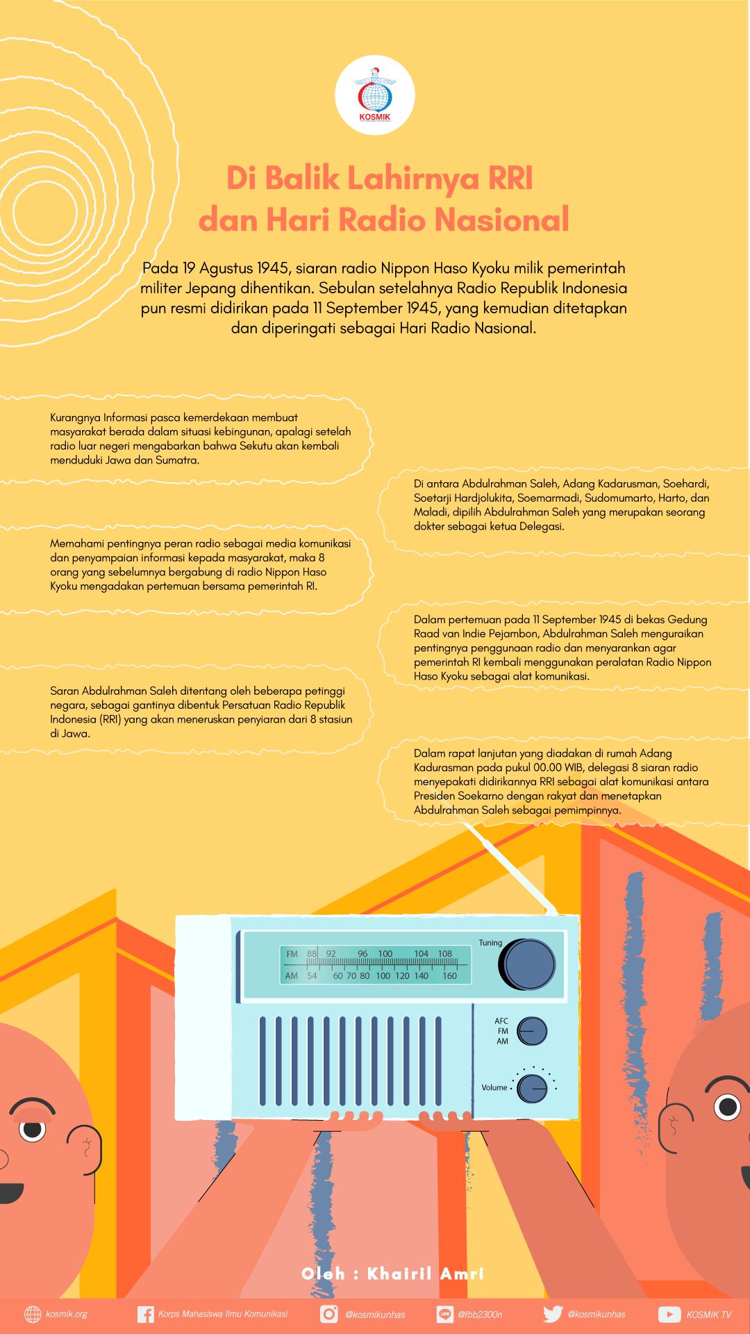 Sejarah Lahirnya Radio Indonesia dan RRI